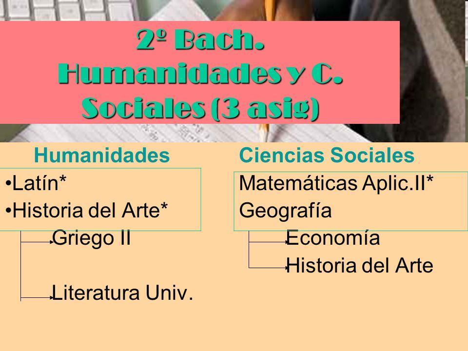 2º Bach. Humanidades y C. Sociales (3 asig) HumanidadesCiencias Sociales Latín*Matemáticas Aplic.II* Historia del Arte*Geografía Griego IIEconomía His