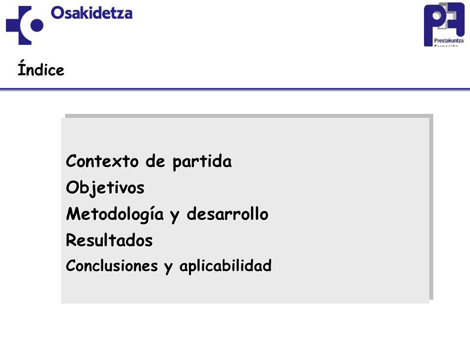 Formación integral basada en competencias.- Un enfoque metodológico innovador de alto impacto. Pako Serna Rodríguez Mª Natividad Ortiz Ruiz de Loizaga
