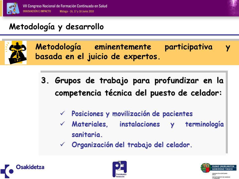 Metodología y desarrollo Metodología eminentemente participativa y basada en el juicio de expertos. 3.Grupos de trabajo para profundizar en la compete