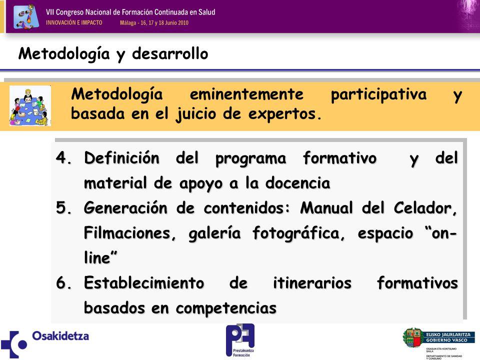 Metodología y desarrollo Metodología eminentemente participativa y basada en el juicio de expertos. 4.Definición del programa formativo y del material