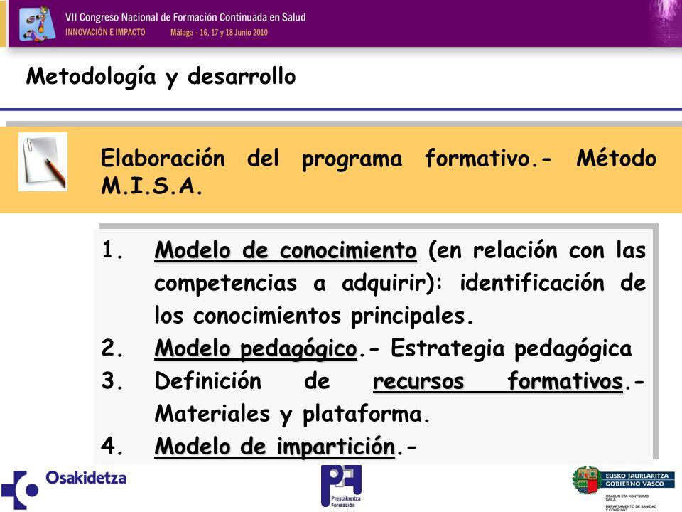 Metodología y desarrollo Elaboración del programa formativo.- Método M.I.S.A. Modelo de conocimiento 1.Modelo de conocimiento (en relación con las com