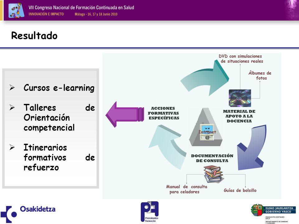 Resultado Cursos e-learning Talleres de Orientación competencial Itinerarios formativos de refuerzo