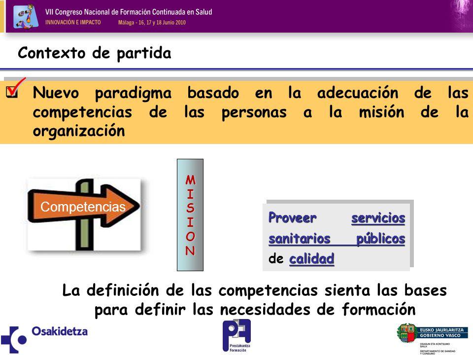 Contexto de partida Competencias Nuevo paradigma basado en la adecuación de las competencias de las personas a la misión de la organización proveer se
