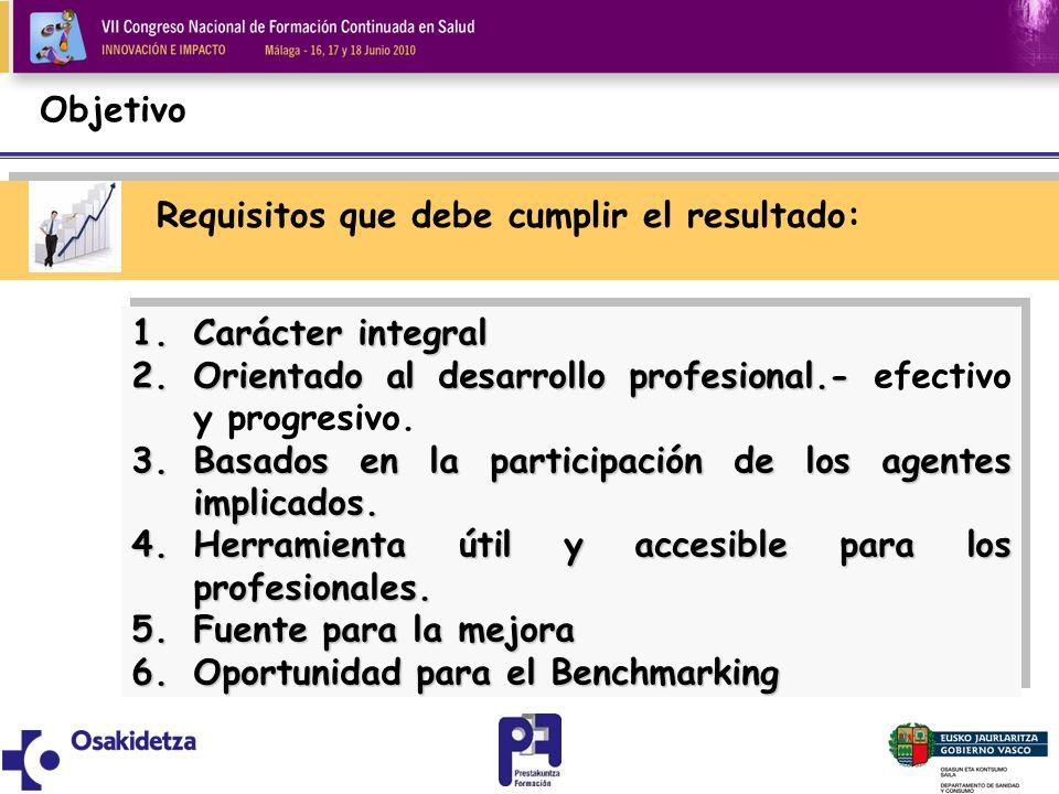 Objetivo Requisitos que debe cumplir el resultado: 1.Carácterintegral 1.Carácter integral 2.Orientado al desarrollo profesional.- 2.Orientado al desar