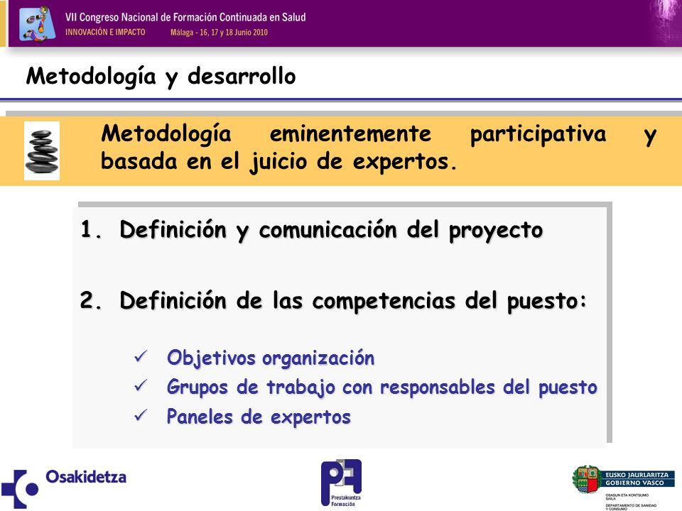 Metodología y desarrollo Metodología eminentemente participativa y basada en el juicio de expertos. 1.Definición y comunicación del proyecto 2.Definic