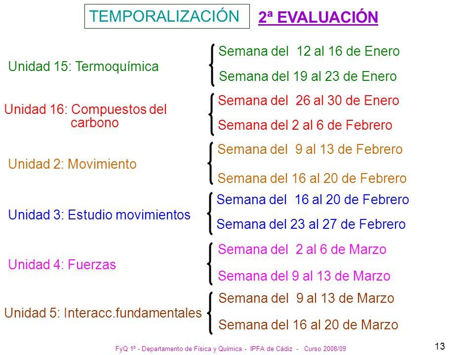 FyQ 1º - Departamento de Física y Química - IPFA de Cádiz - Curso 2008/09 13 TEMPORALIZACIÓN 2ª EVALUACIÓN Unidad 15: Termoquímica Semana del 12 al 16