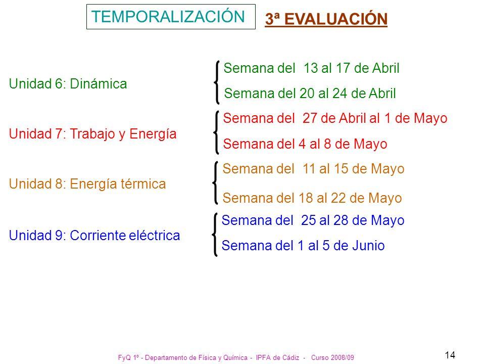 FyQ 1º - Departamento de Física y Química - IPFA de Cádiz - Curso 2008/09 14 TEMPORALIZACIÓN 3ª EVALUACIÓN Unidad 6: Dinámica Semana del 13 al 17 de A