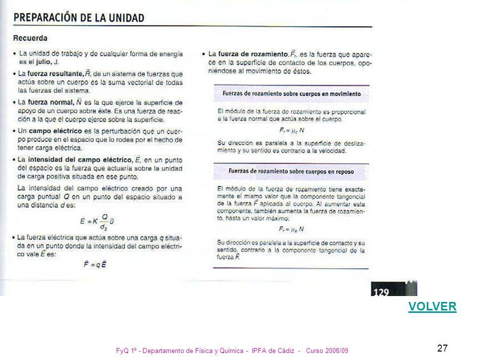 FyQ 1º - Departamento de Física y Química - IPFA de Cádiz - Curso 2008/09 27 VOLVER