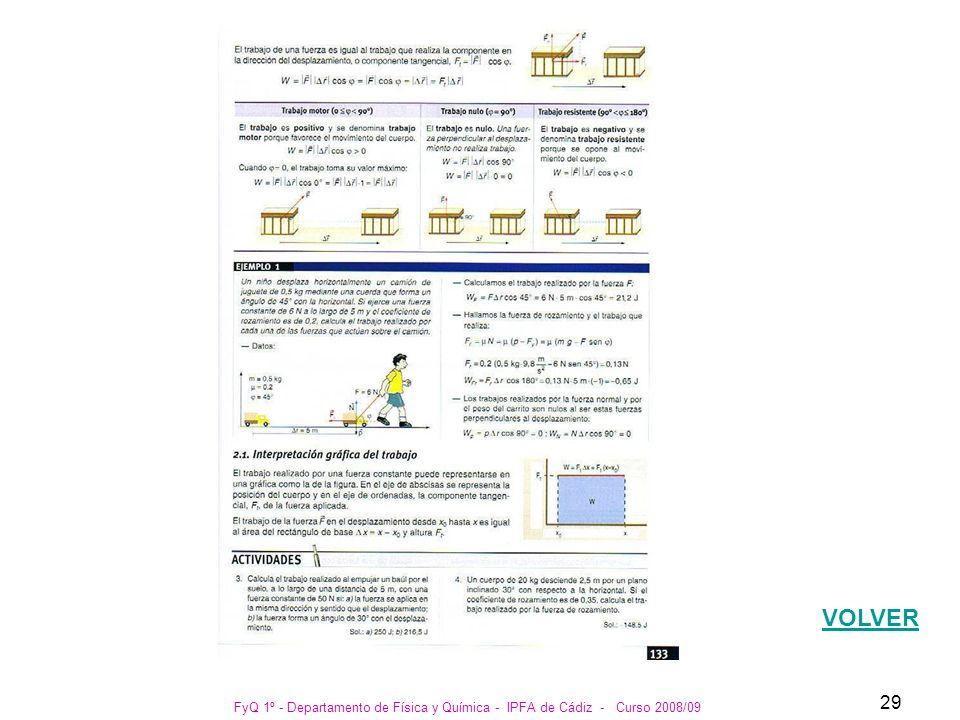FyQ 1º - Departamento de Física y Química - IPFA de Cádiz - Curso 2008/09 29 VOLVER