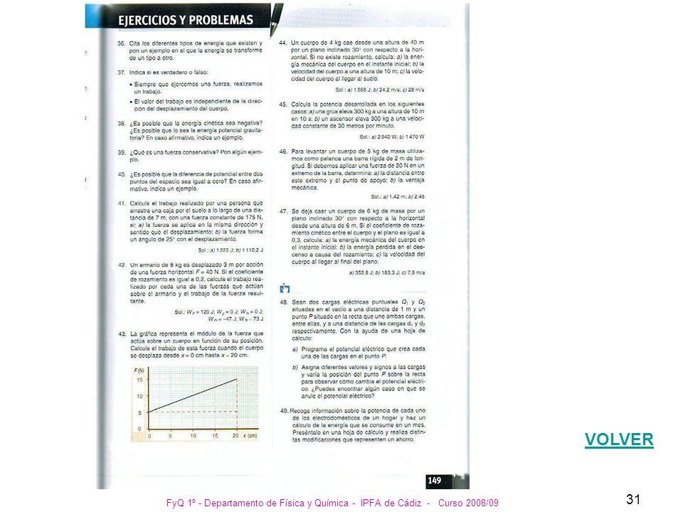 FyQ 1º - Departamento de Física y Química - IPFA de Cádiz - Curso 2008/09 31 VOLVER