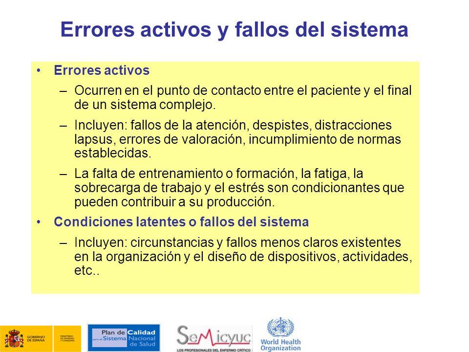 Errores activos y fallos del sistema Errores activos –Ocurren en el punto de contacto entre el paciente y el final de un sistema complejo. –Incluyen: