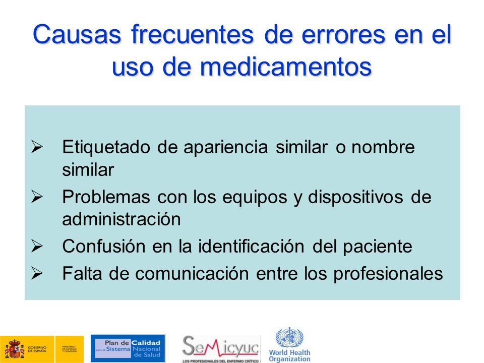 Causas frecuentes de errores en el uso de medicamentos Etiquetado de apariencia similar o nombre similar Problemas con los equipos y dispositivos de a