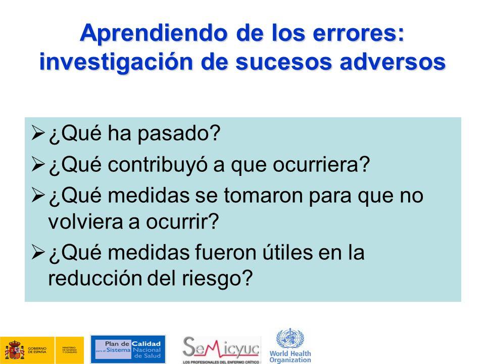 Aprendiendo de los errores: investigación de sucesos adversos ¿Qué ha pasado? ¿Qué contribuyó a que ocurriera? ¿Qué medidas se tomaron para que no vol