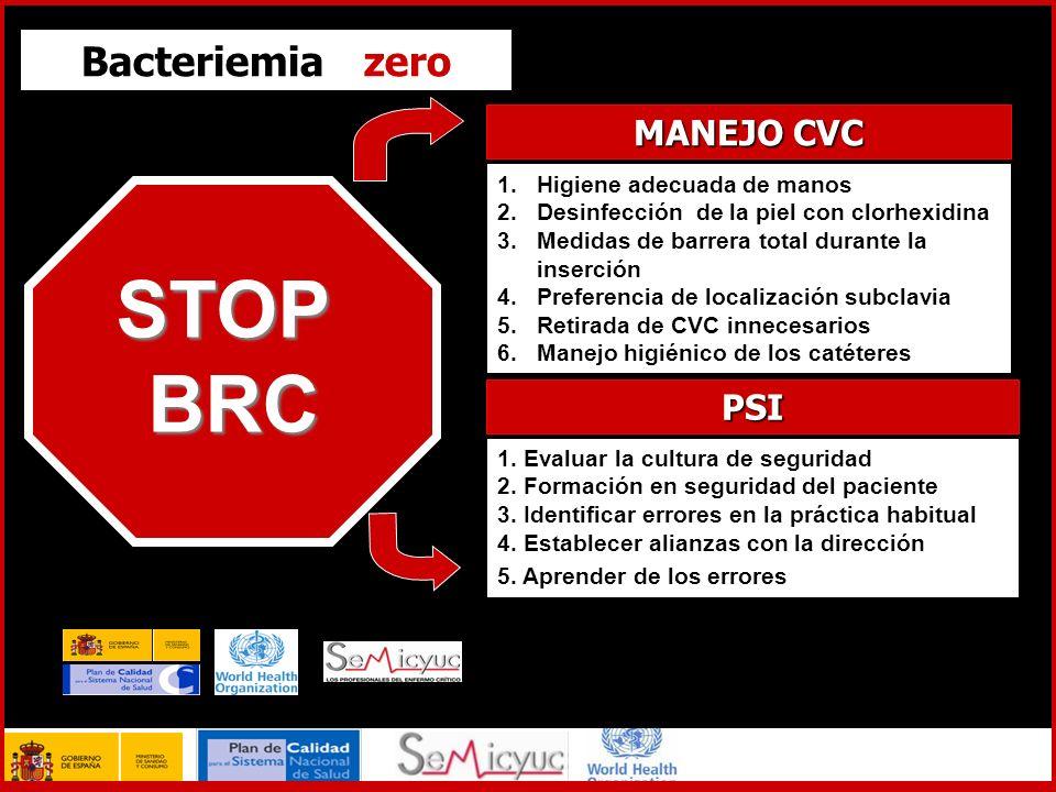 STOPBRC Bacteriemia zero MANEJO CVC 1.Higiene adecuada de manos 2.Desinfección de la piel con clorhexidina 3.Medidas de barrera total durante la inser