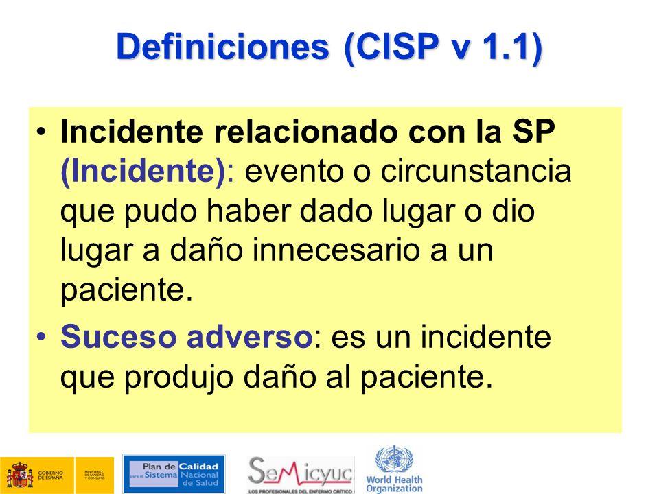 Definiciones (CISP v 1.1) Incidente relacionado con la SP (Incidente): evento o circunstancia que pudo haber dado lugar o dio lugar a daño innecesario