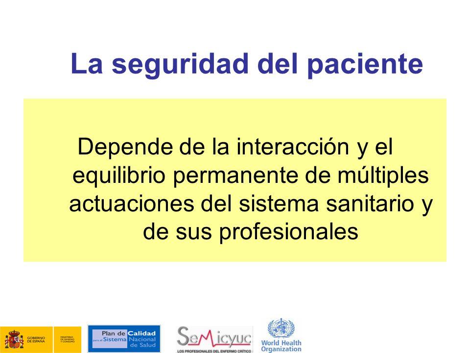 La seguridad del paciente Depende de la interacción y el equilibrio permanente de múltiples actuaciones del sistema sanitario y de sus profesionales
