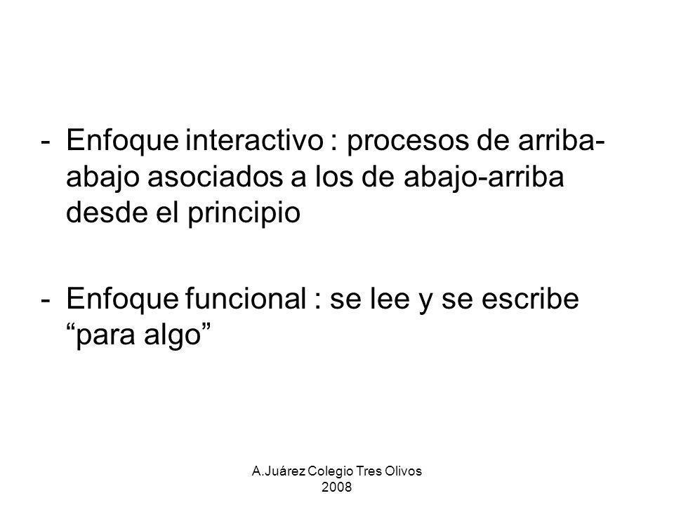 A.Juárez Colegio Tres Olivos 2008 -Enfoque interactivo : procesos de arriba- abajo asociados a los de abajo-arriba desde el principio -Enfoque funcion