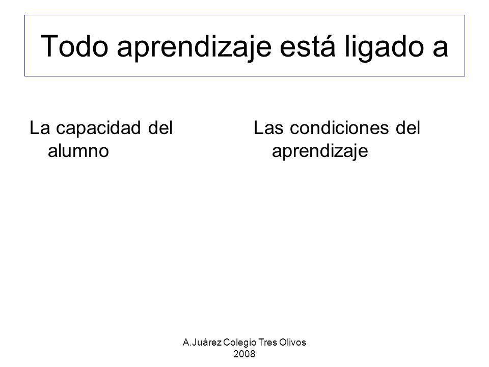 A.Juárez Colegio Tres Olivos 2008 Todo aprendizaje está ligado a La capacidad del alumno Las condiciones del aprendizaje