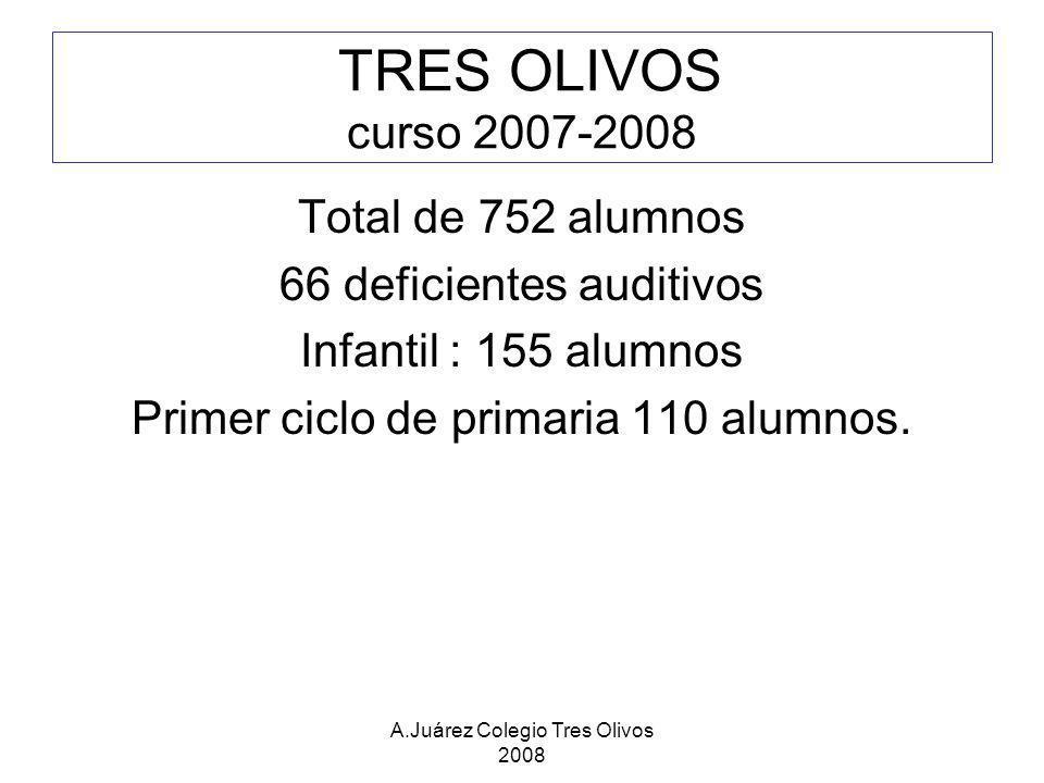 A.Juárez Colegio Tres Olivos 2008 TRES OLIVOS curso 2007-2008 Total de 752 alumnos 66 deficientes auditivos Infantil : 155 alumnos Primer ciclo de pri