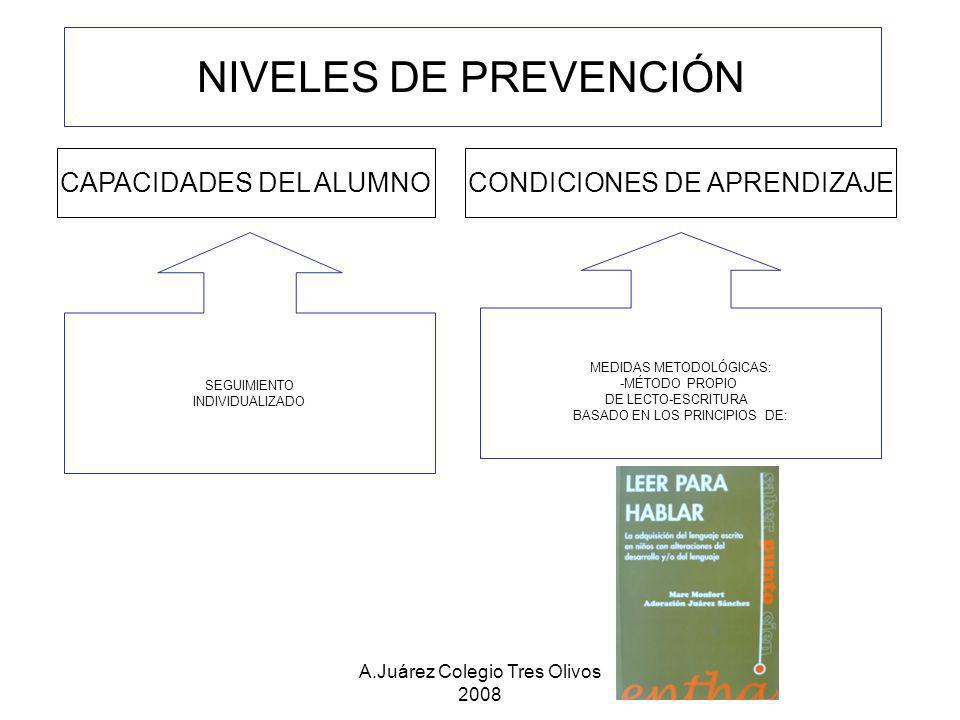A.Juárez Colegio Tres Olivos 2008 NIVELES DE PREVENCIÓN SEGUIMIENTO INDIVIDUALIZADO MEDIDAS METODOLÓGICAS: -MÉTODO PROPIO DE LECTO-ESCRITURA BASADO EN