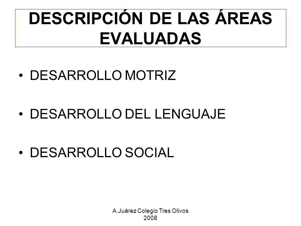 A.Juárez Colegio Tres Olivos 2008 DESCRIPCIÓN DE LAS ÁREAS EVALUADAS DESARROLLO MOTRIZ DESARROLLO DEL LENGUAJE DESARROLLO SOCIAL