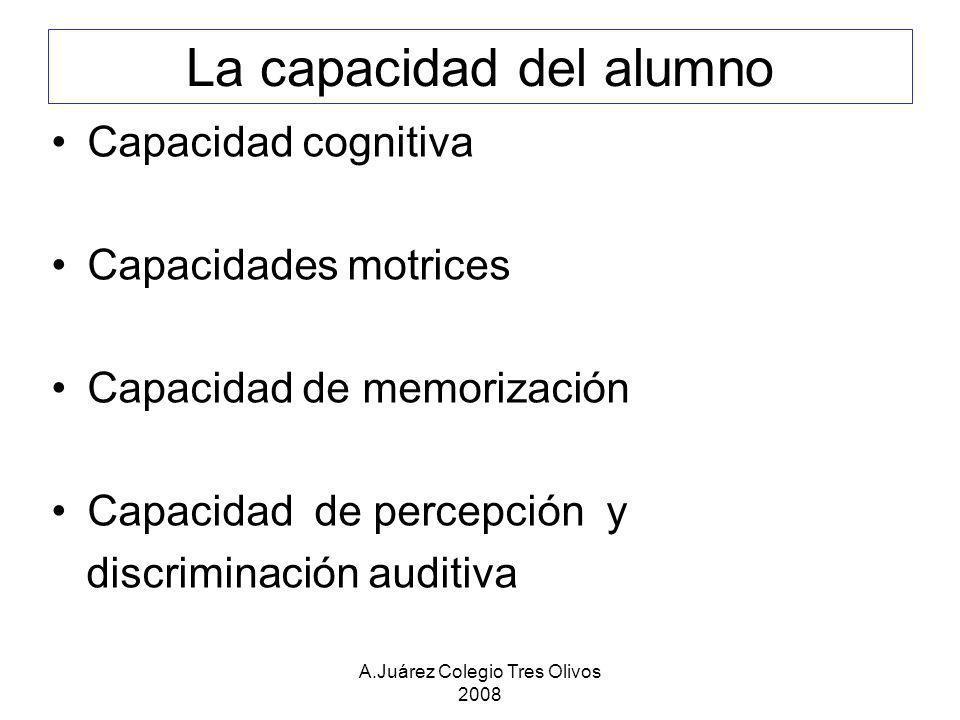 A.Juárez Colegio Tres Olivos 2008 La capacidad del alumno Capacidad cognitiva Capacidades motrices Capacidad de memorización Capacidad de percepción y