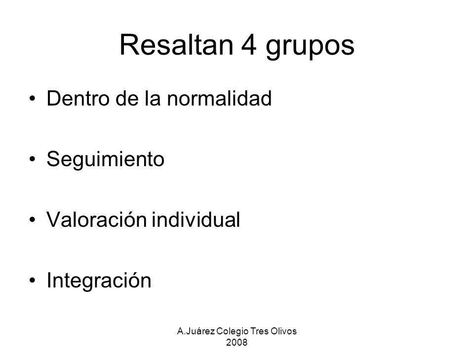 A.Juárez Colegio Tres Olivos 2008 Resaltan 4 grupos Dentro de la normalidad Seguimiento Valoración individual Integración