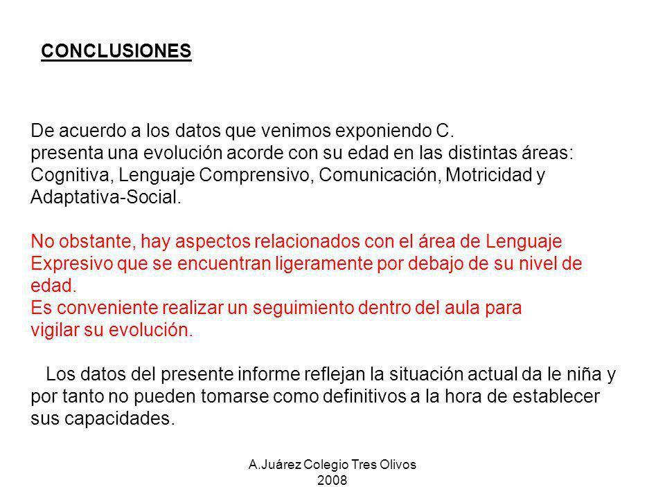 A.Juárez Colegio Tres Olivos 2008 CONCLUSIONES De acuerdo a los datos que venimos exponiendo C. presenta una evolución acorde con su edad en las disti