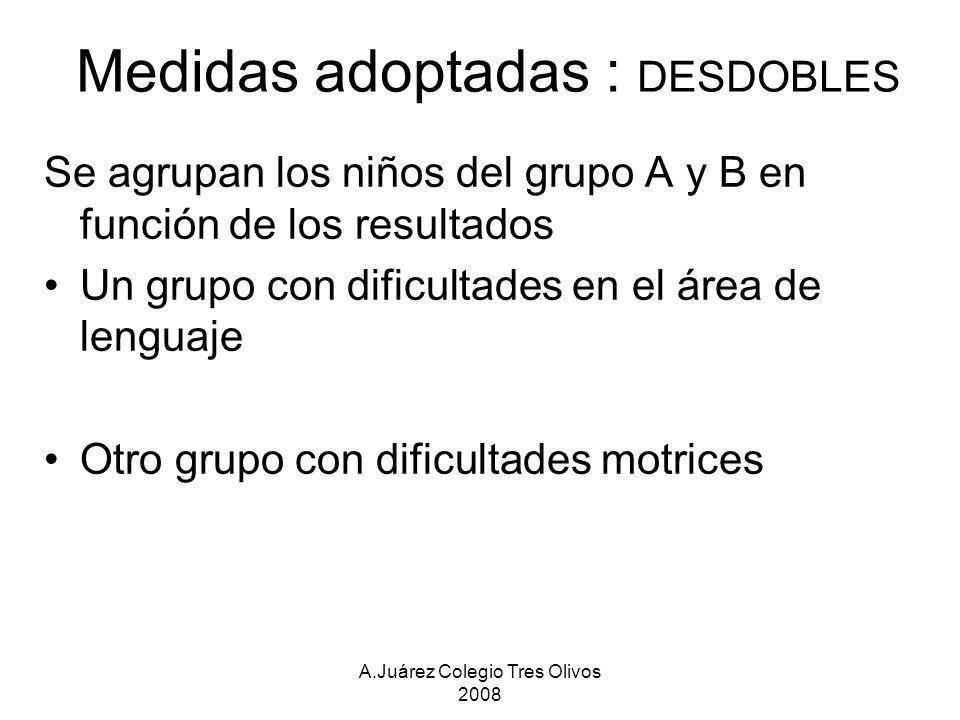 A.Juárez Colegio Tres Olivos 2008 Medidas adoptadas : DESDOBLES Se agrupan los niños del grupo A y B en función de los resultados Un grupo con dificul