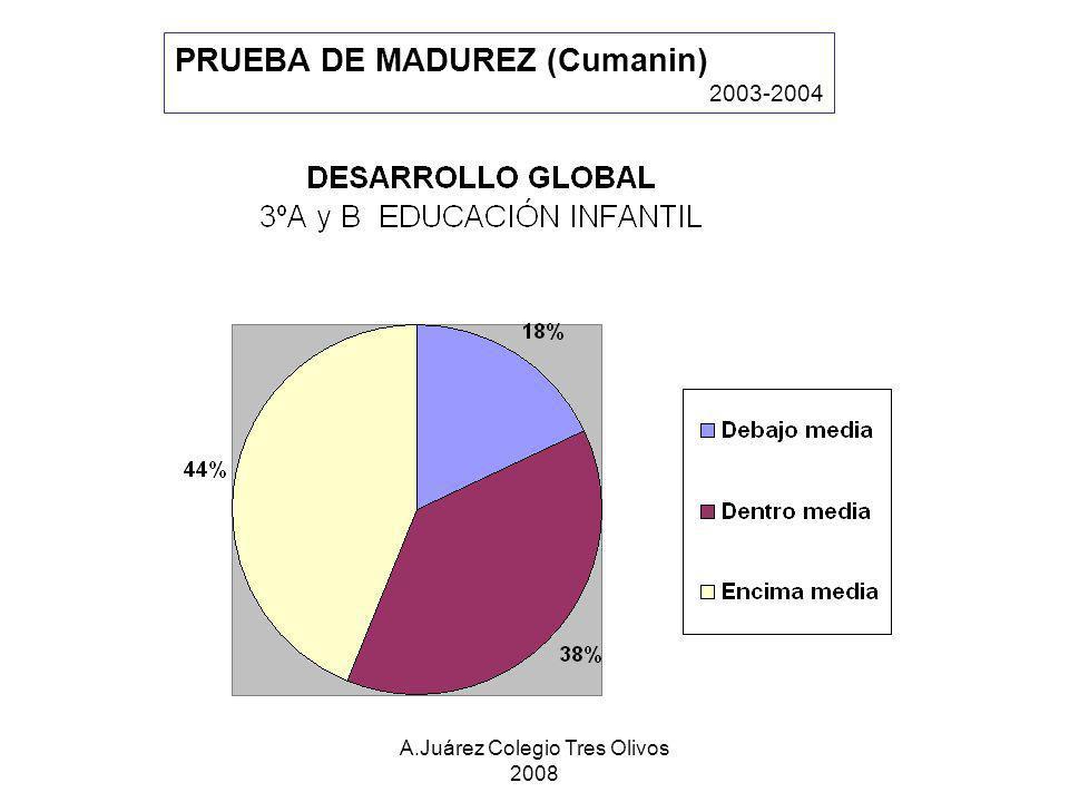 A.Juárez Colegio Tres Olivos 2008 PRUEBA DE MADUREZ (Cumanin) 2003-2004