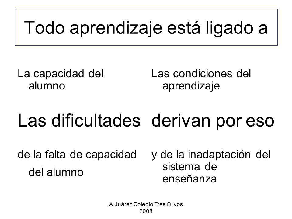 A.Juárez Colegio Tres Olivos 2008 Todo aprendizaje está ligado a La capacidad del alumno Las dificultades de la falta de capacidad del alumno Las cond