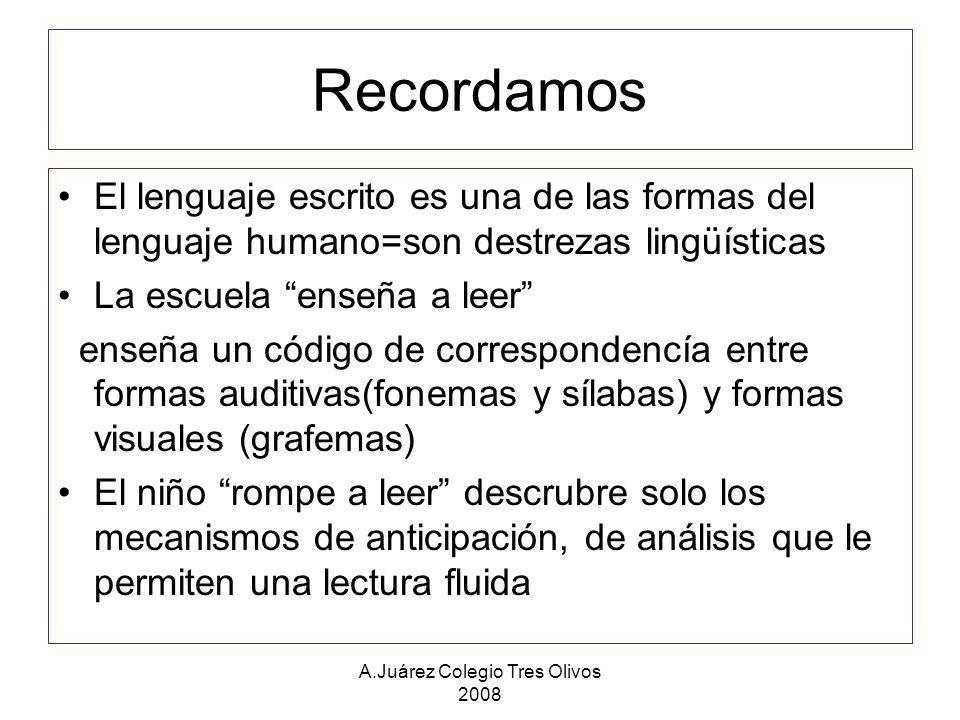 A.Juárez Colegio Tres Olivos 2008 Recordamos El lenguaje escrito es una de las formas del lenguaje humano=son destrezas lingüísticas La escuela enseña