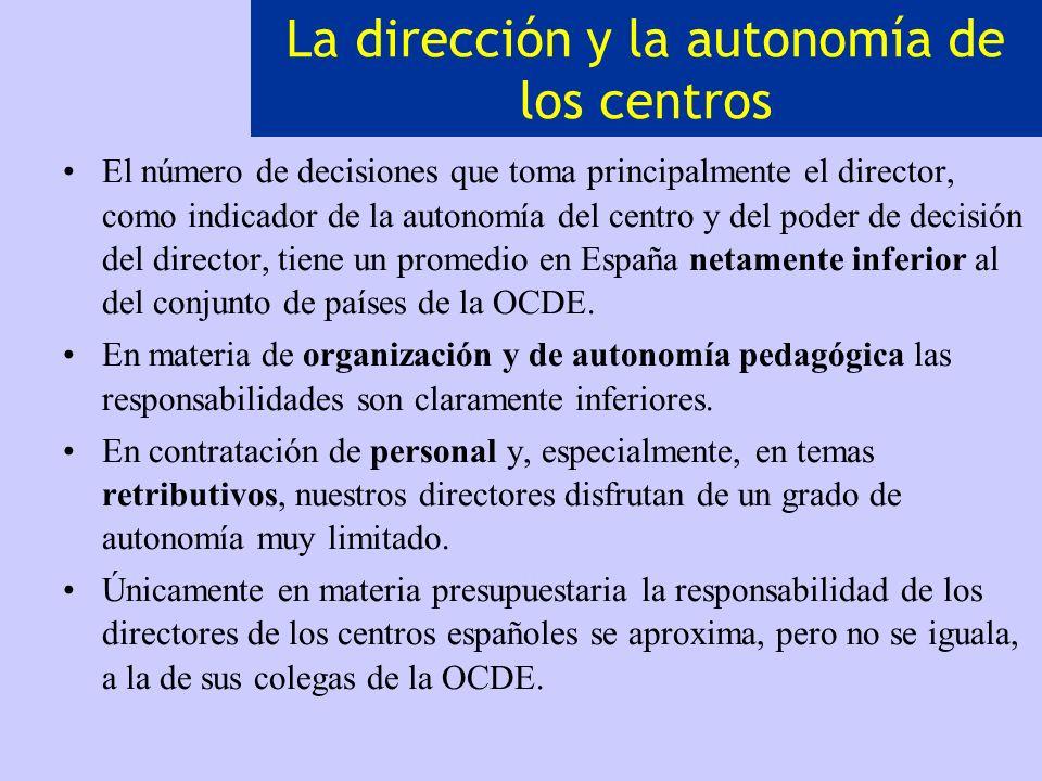 La dirección y la autonomía de los centros El número de decisiones que toma principalmente el director, como indicador de la autonomía del centro y de