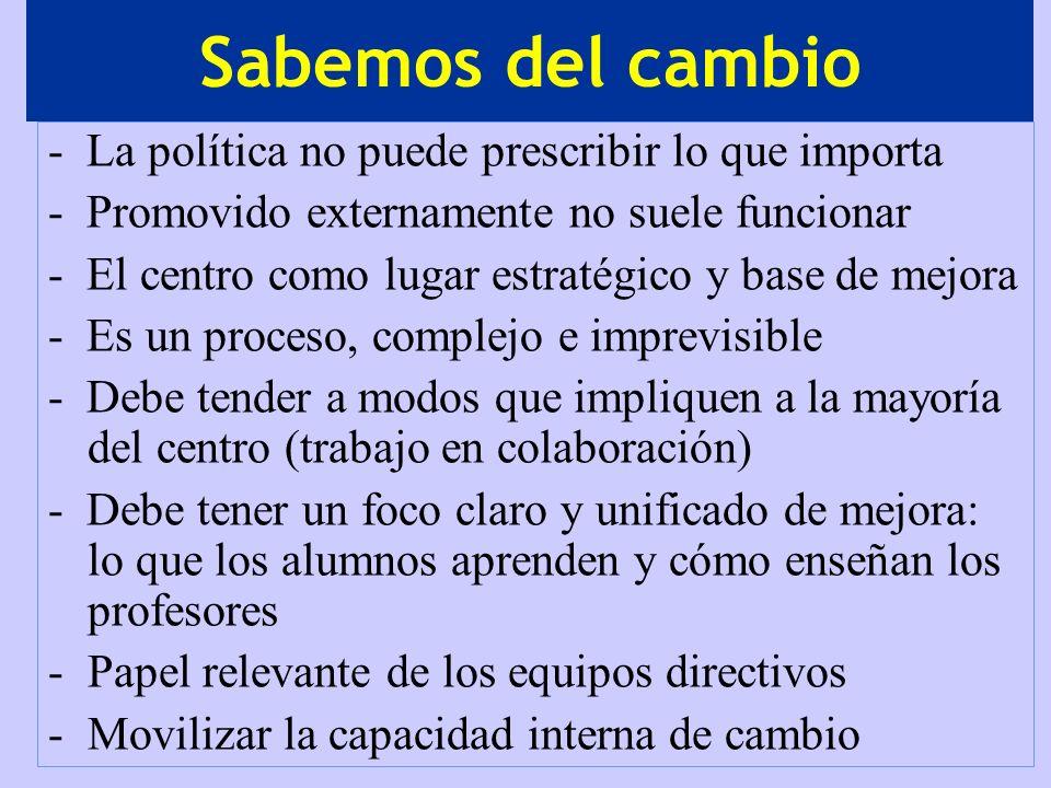 Sabemos del cambio - La política no puede prescribir lo que importa - Promovido externamente no suele funcionar - El centro como lugar estratégico y b