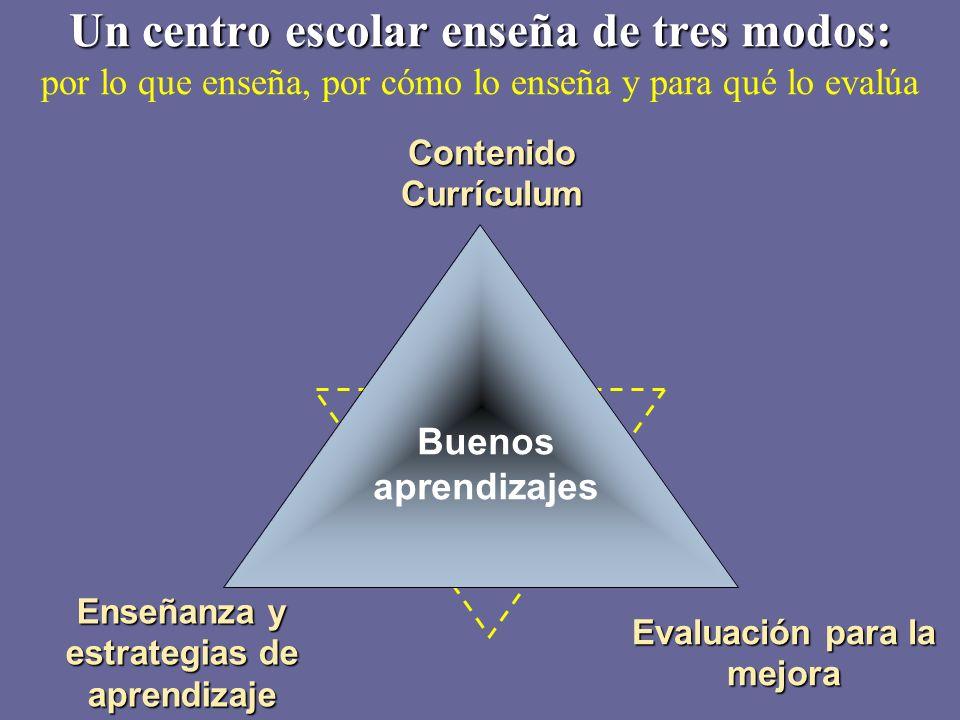 Contenido Currículum Buenos aprendizajes Enseñanza y estrategias de aprendizaje Evaluación para la mejora Un centro escolar enseña de tres modos: Un c