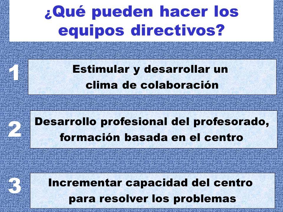 ¿ Qué pueden hacer los equipos directivos? Estimular y desarrollar un clima de colaboración Desarrollo profesional del profesorado, formación basada e