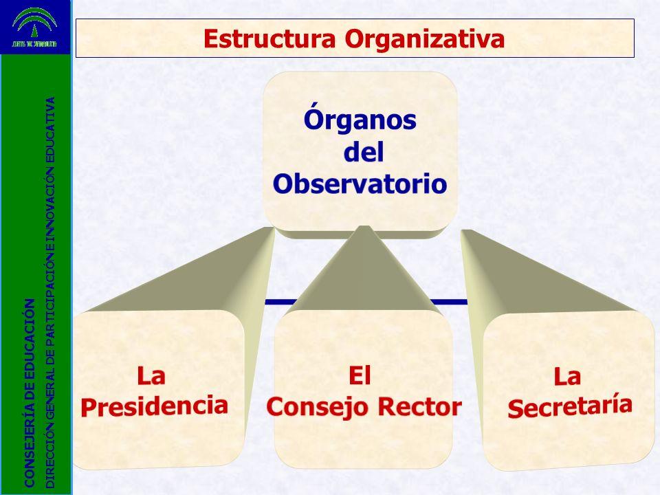 Estructura Organizativa CONSEJERÍA DE EDUCACIÓN DIRECCIÓN GENERAL DE PARTICIPACIÓN E INNOVACIÓN EDUCATIVA