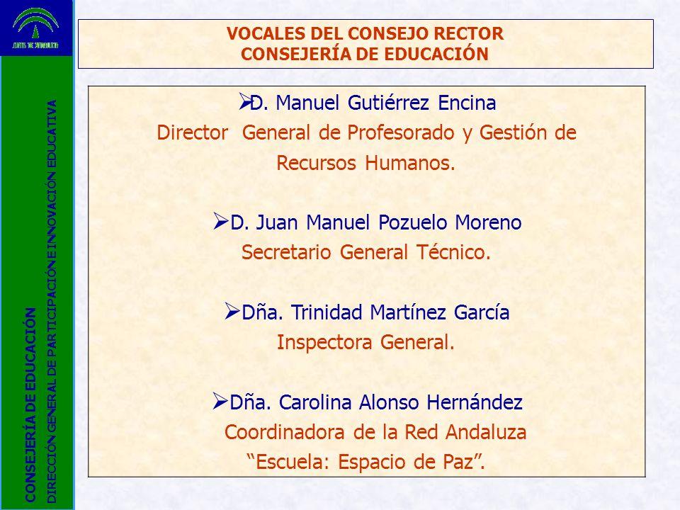 VOCALES DEL CONSEJO RECTOR CONSEJERÍA DE EDUCACIÓN D. Manuel Gutiérrez Encina Director General de Profesorado y Gestión de Recursos Humanos. D. Juan M