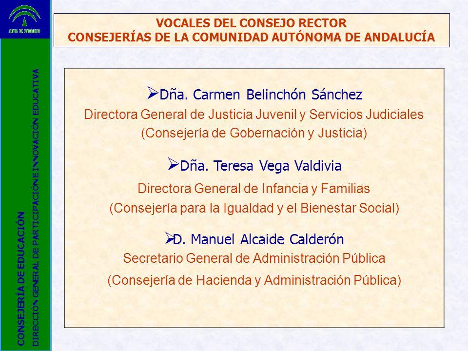 VOCALES DEL CONSEJO RECTOR CONSEJERÍAS DE LA COMUNIDAD AUTÓNOMA DE ANDALUCÍA Dña. Carmen Belinchón Sánchez Directora General de Justicia Juvenil y Ser