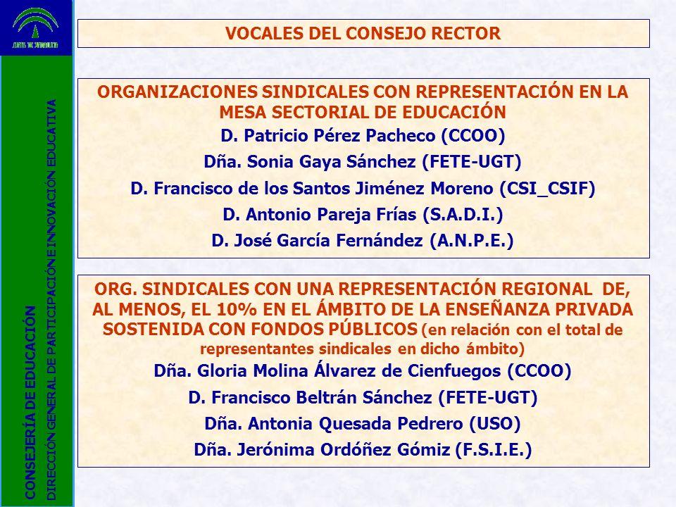 VOCALES DEL CONSEJO RECTOR ORGANIZACIONES SINDICALES CON REPRESENTACIÓN EN LA MESA SECTORIAL DE EDUCACIÓN D. Patricio Pérez Pacheco (CCOO) Dña. Sonia