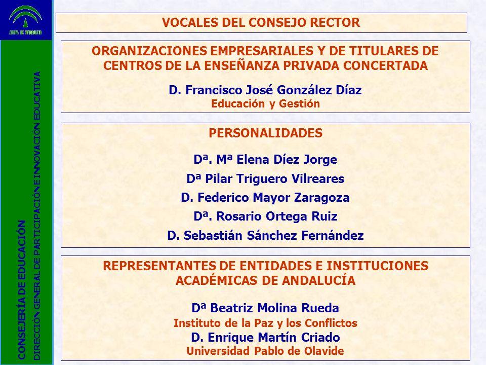 VOCALES DEL CONSEJO RECTOR PERSONALIDADES Dª. Mª Elena Díez Jorge Dª Pilar Triguero Vilreares D. Federico Mayor Zaragoza Dª. Rosario Ortega Ruiz D. Se