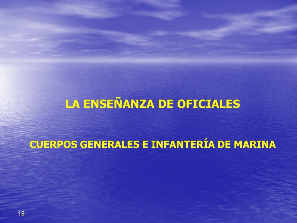 19 LA ENSEÑANZA DE OFICIALES CUERPOS GENERALES E INFANTERÍA DE MARINA
