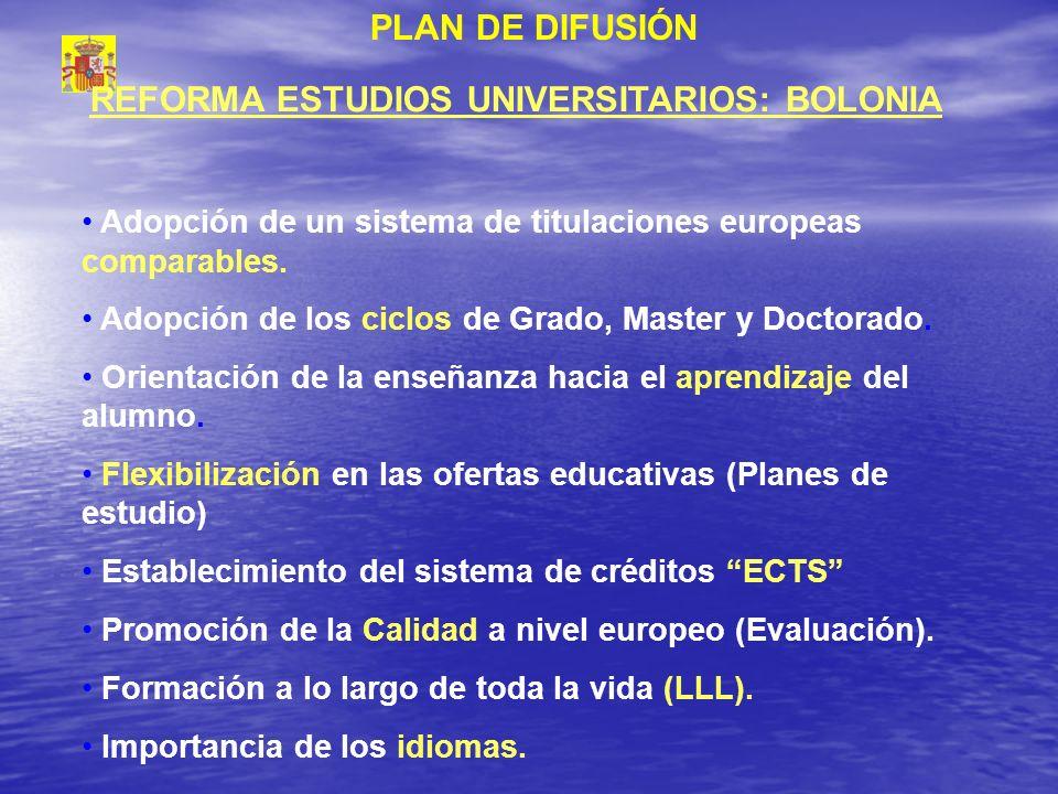 REFORMA ESTUDIOS UNIVERSITARIOS: BOLONIA Adopción de un sistema de titulaciones europeas comparables. Adopción de los ciclos de Grado, Master y Doctor