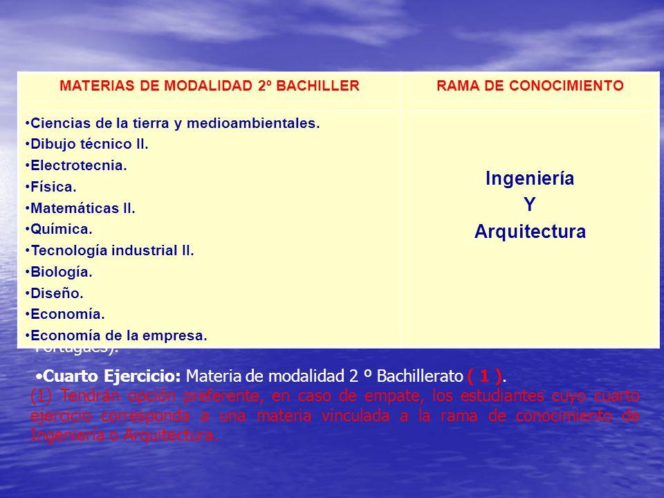 ACCESO A LOS CENTROS DOCENTES MILITARES Real Decreto 1892/2008, de 14 de noviembre, por el que se regulan las condiciones de acceso a las enseñanzas u