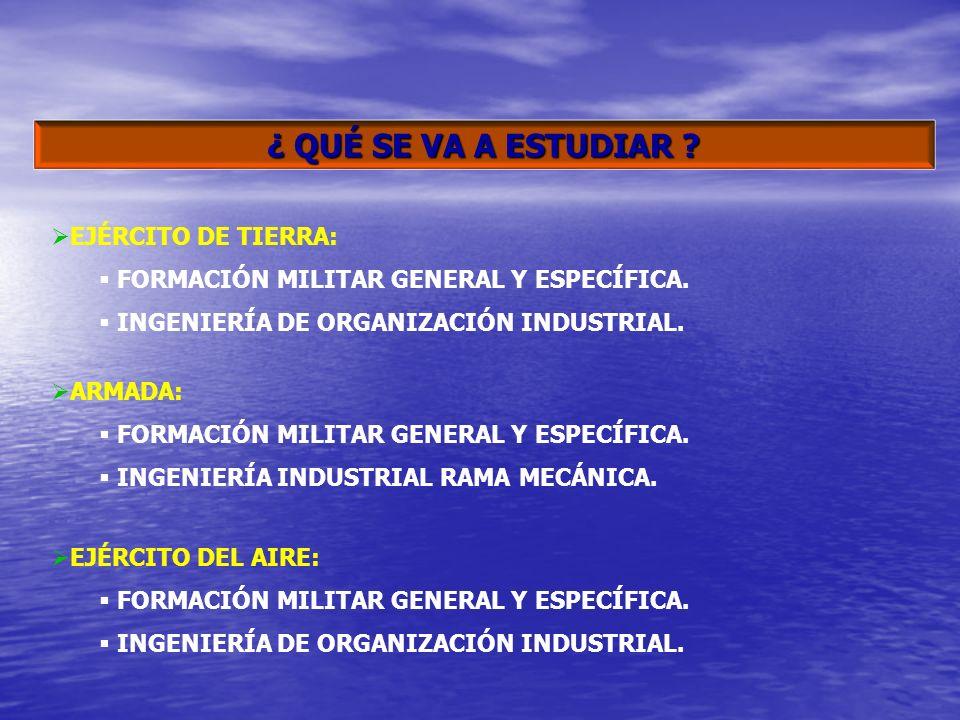 ¿ QUÉ SE VA A ESTUDIAR ? EJÉRCITO DE TIERRA: FORMACIÓN MILITAR GENERAL Y ESPECÍFICA. INGENIERÍA DE ORGANIZACIÓN INDUSTRIAL. ARMADA: FORMACIÓN MILITAR
