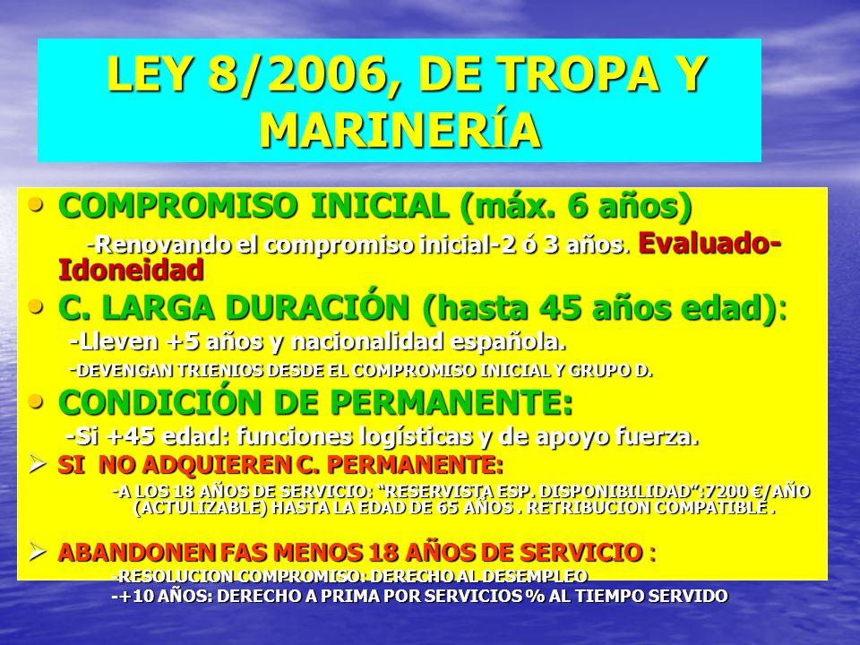 COMPROMISO INICIAL (máx. 6 años) COMPROMISO INICIAL (máx. 6 años) -Renovando el compromiso inicial-2 ó 3 años. Evaluado- Idoneidad -Renovando el compr