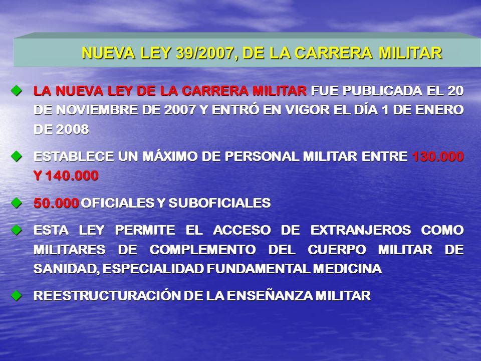 NUEVA LEY 39/2007, DE LA CARRERA MILITAR LA NUEVA LEY DE LA CARRERA MILITAR FUE PUBLICADA EL 20 DE NOVIEMBRE DE 2007 Y ENTRÓ EN VIGOR EL DÍA 1 DE ENER
