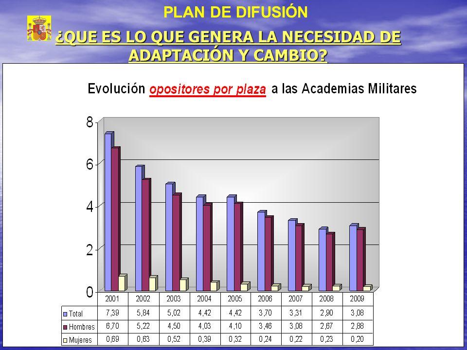 EDUCACION UNIVERSITARIA EDUCACION UNIVERSITARIA ENSEÑANZA MILITAR ENSEÑANZA MILITAR ENSFORMACIONENSFORMACION ENS.
