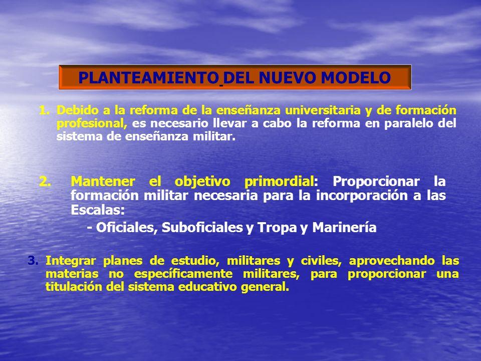 2.Mantener el objetivo primordial: Proporcionar la formación militar necesaria para la incorporación a las Escalas: - Oficiales, Suboficiales y Tropa