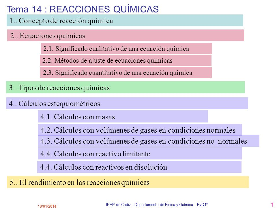 18/01/2014 IPEP de Cádiz - Departamento de Física y Química - FyQ1º 1 Tema 14 : REACCIONES QUÍMICAS 1.. Concepto de reacción química 2.. Ecuaciones qu